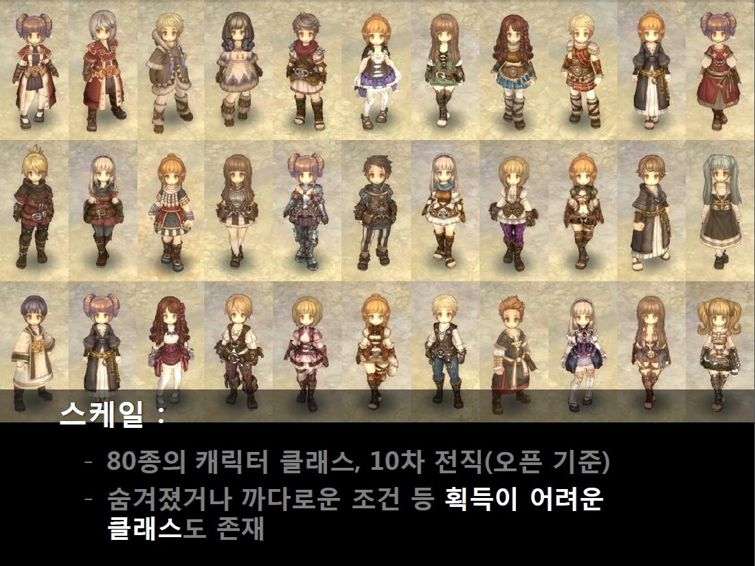 [Official] - Tree of Savior Steam Lounge