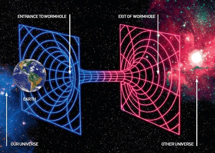 Mari Mengenal Fenomena Black Hole