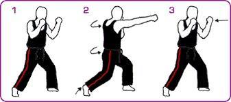 teknik dasar bela diri yang agan harus tau agar bisa melindung diri