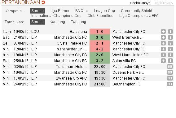 Chelsea Juara Liga Primer Inggris?