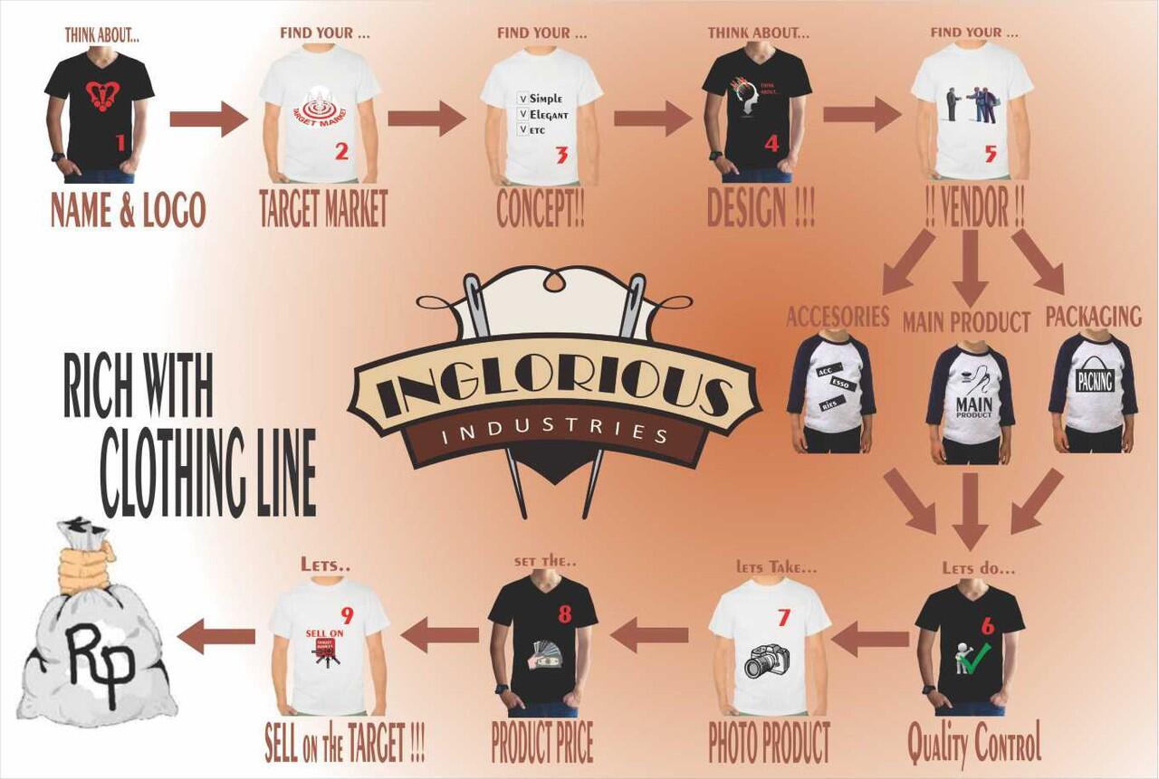 [HOT NEWS] 9 Langkah Bangun Bisnis Clothing Line [bisnis clothing? WAJIB masuk]