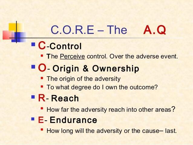 [Sharing Ilmu] Adversity Quotient - Kecerdasan Menghadapi Masalah