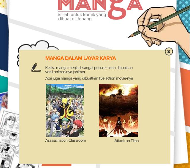 Kenalan Yuks dengan Industri Manga Jepang