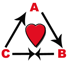 Cinta segitiga di KASKUS