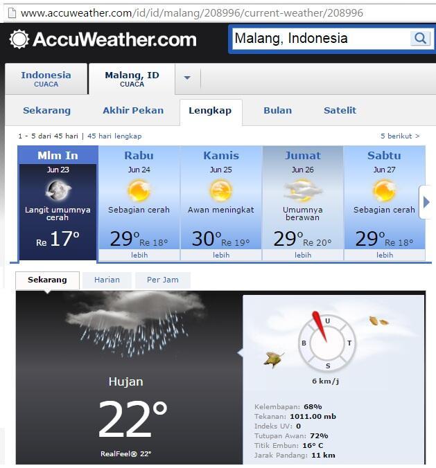 Image Result For Berita Cuaca Malang Hari Ini