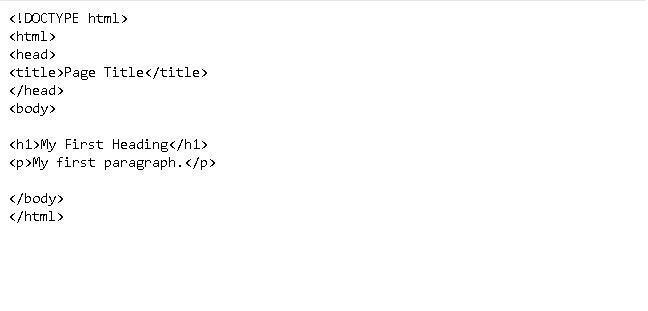 Tutorial HTML Lengkap dari penjelasan hingga basic-basicnya