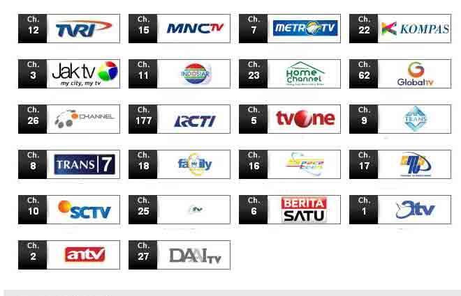 Pangandaran TV