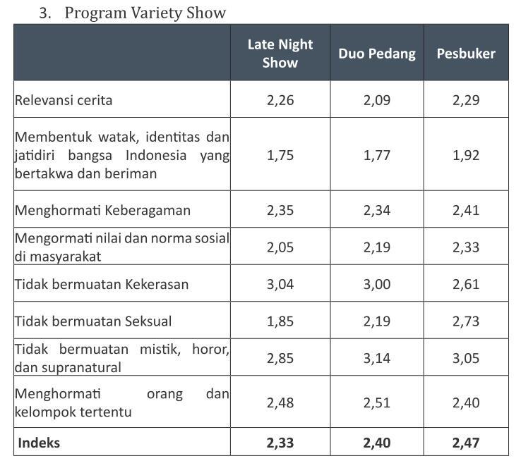 Revolusi Pertelevisian Indonesia Akan Segera Dimulai