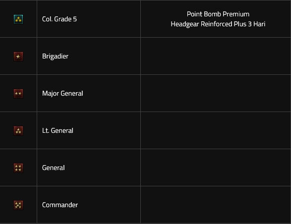 Point Blank - Garena Indonesia