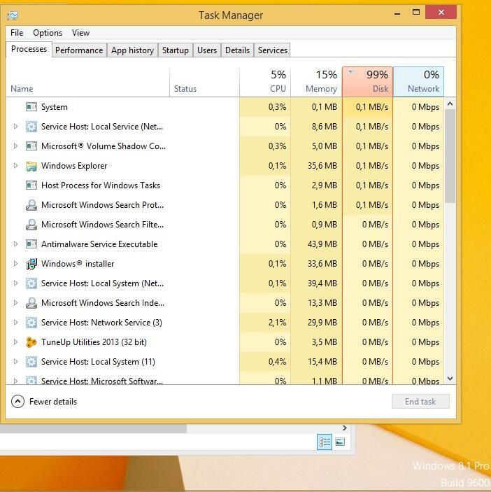 Disk usage full terus