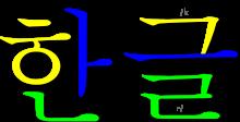 Sudah Tahu Perbedaan Abjad dan Alfabet?