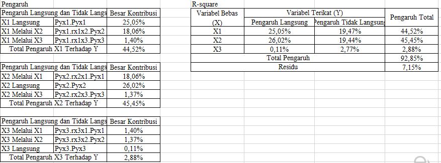 [SHARE] Free Excel Add In Buat Skripsi, Tesis dan Penelitian