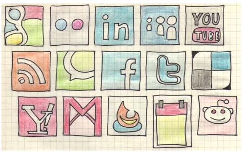 Mengenal Lebih Dalam Sosial Media