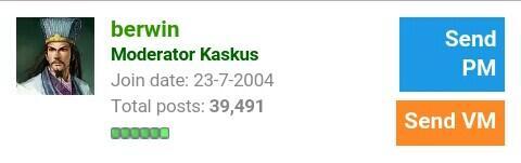 ini koleksi para MOMOD KASKUS, ane kaskuser paling keren
