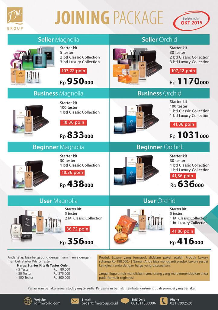 Bisnis Parfum Original Brand Eropa Modal Sesuai Budget Keuntungan