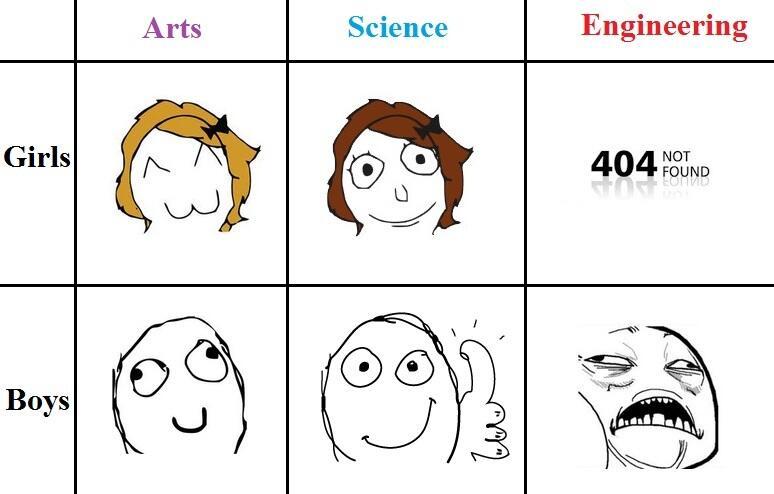 Perempuan Inspiratif itu Mahasiswi Teknik