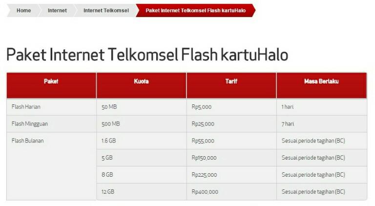 Mahalnya Tarif Internet Di Indonesia