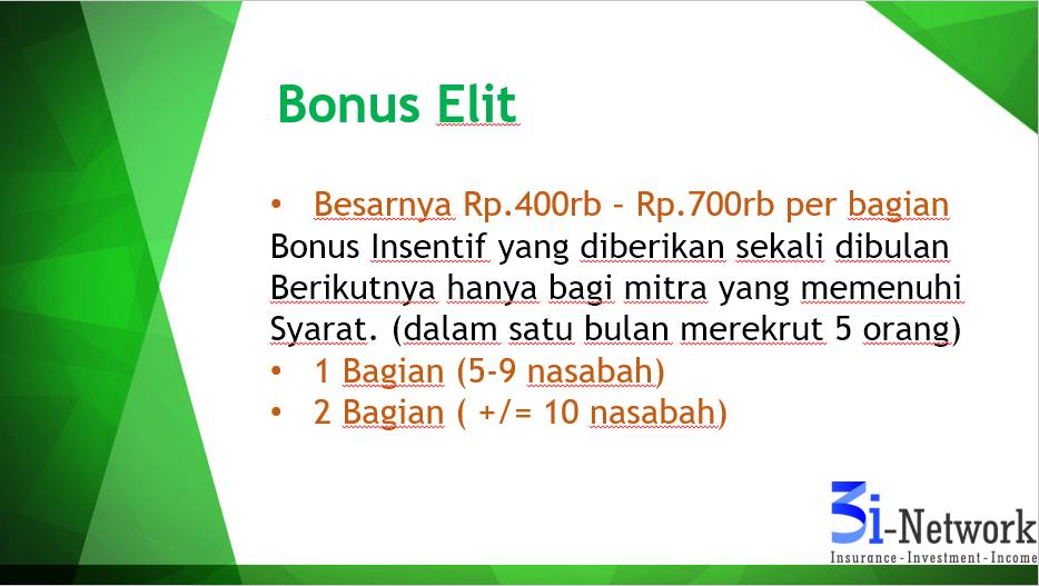 Menabung Rp. 350.000/bulan = Income Puluhan Juta/bulan Selamanya, masuk gan !