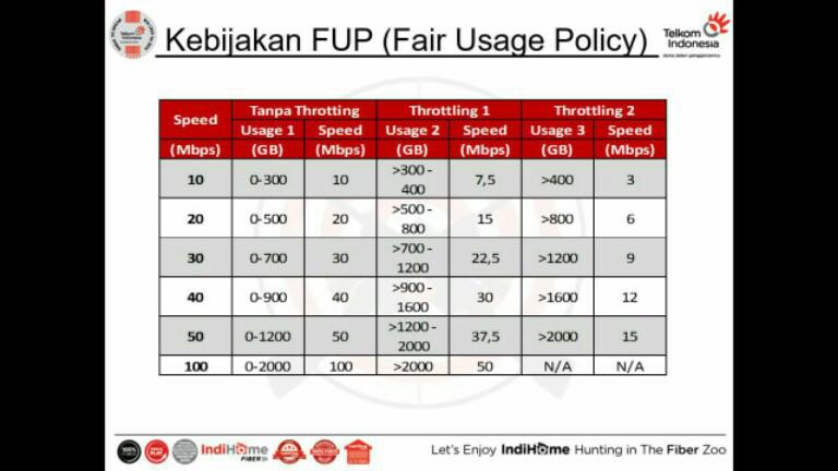 Layanan Internet IndiHome Kini Menggunakan Fair Usage Policy (FUP)