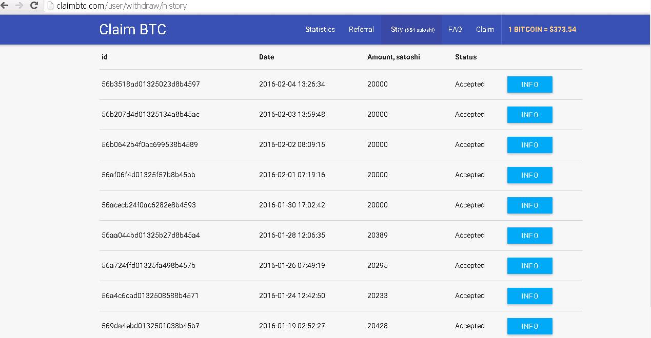 Faucetbox penghasil Bitcoin, instant withdraw,bukti dibayar inside