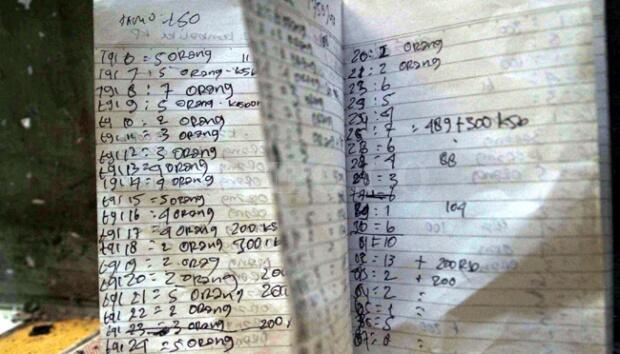 Mengintip Isi Buku Catatan PSK yang Tertinggal di Kalijodo