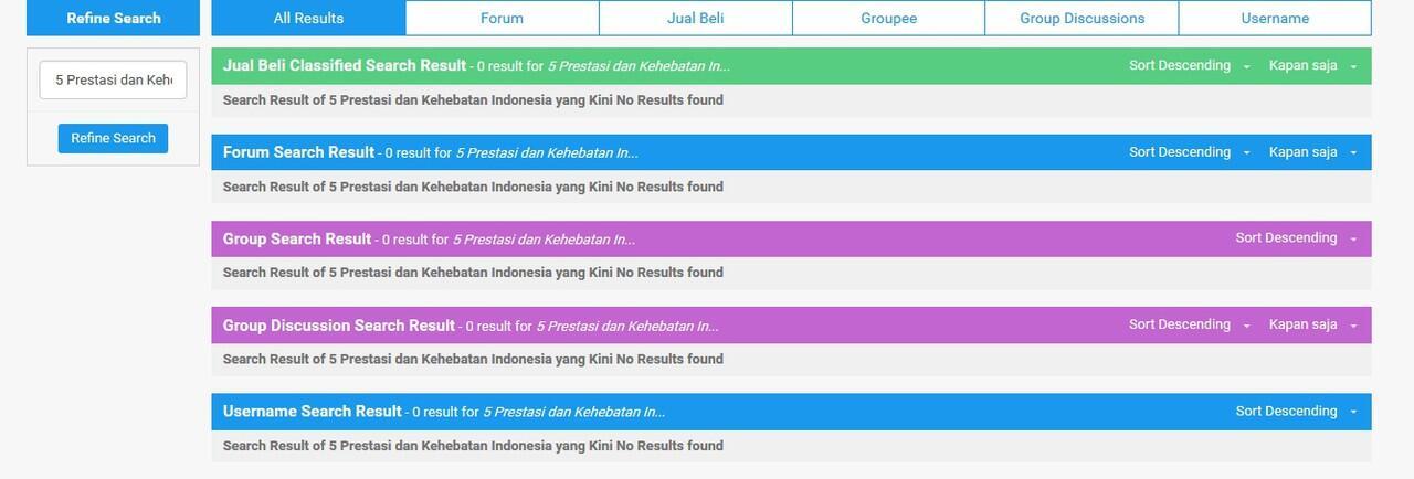 5 Prestasi dan Kehebatan Indonesia yang Kini Semakin Memudar