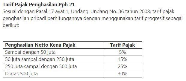 [THREAD MIKIR] Zakat 2,5% dari Tuhan, Pajak (PPn) 10% dari mana?