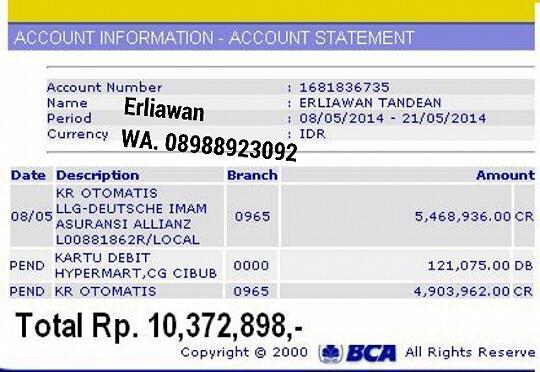 Image Result For Www Kredit Chat De Whatsapp