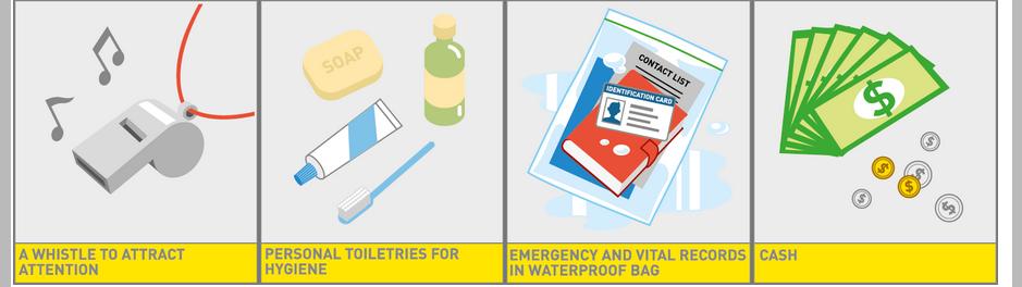 Apasih Yang Harus Dilakukan Dalam Menghadapi Bencana Alam? Baca Ini Gan!