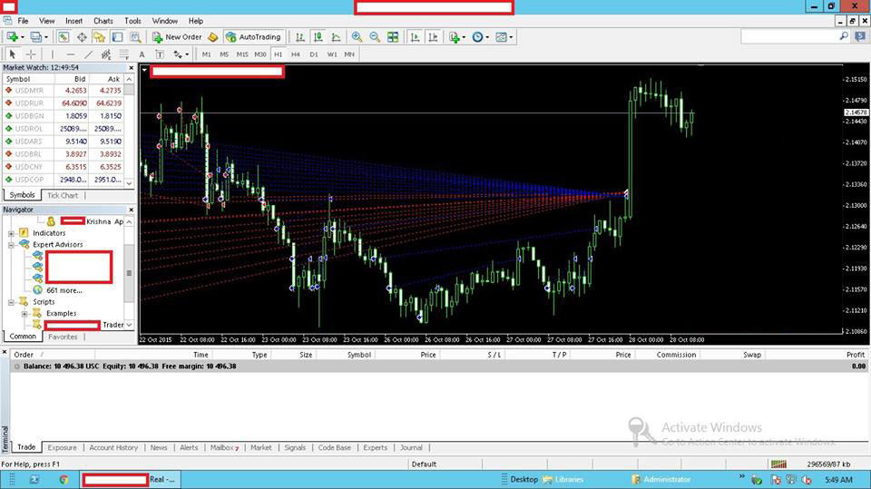 Jual robot forex indonesia