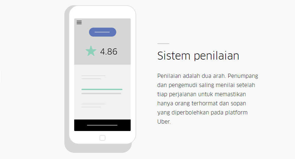 Gabung dengan Uber - Kendarai Mobil atau Motor Anda & Jadilah Boss