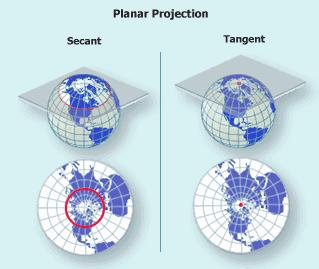 Yuk, Mengenal Proyeksi Peta