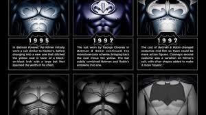 Batman (Info that u should now about DC most favorite hero)