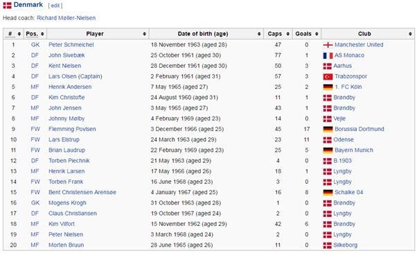 Deretan Tim Kuda Hitam di Piala Eropa 2016, Mana Jago Agan?