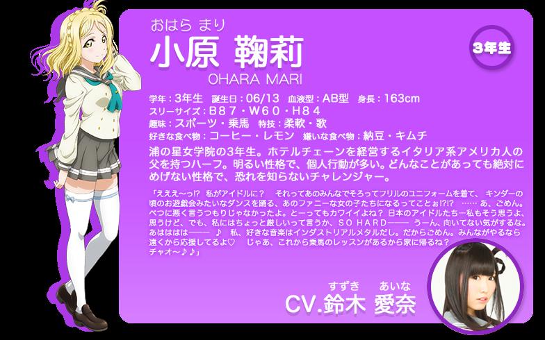 [Reborn] Love Live! School Idol Project Series