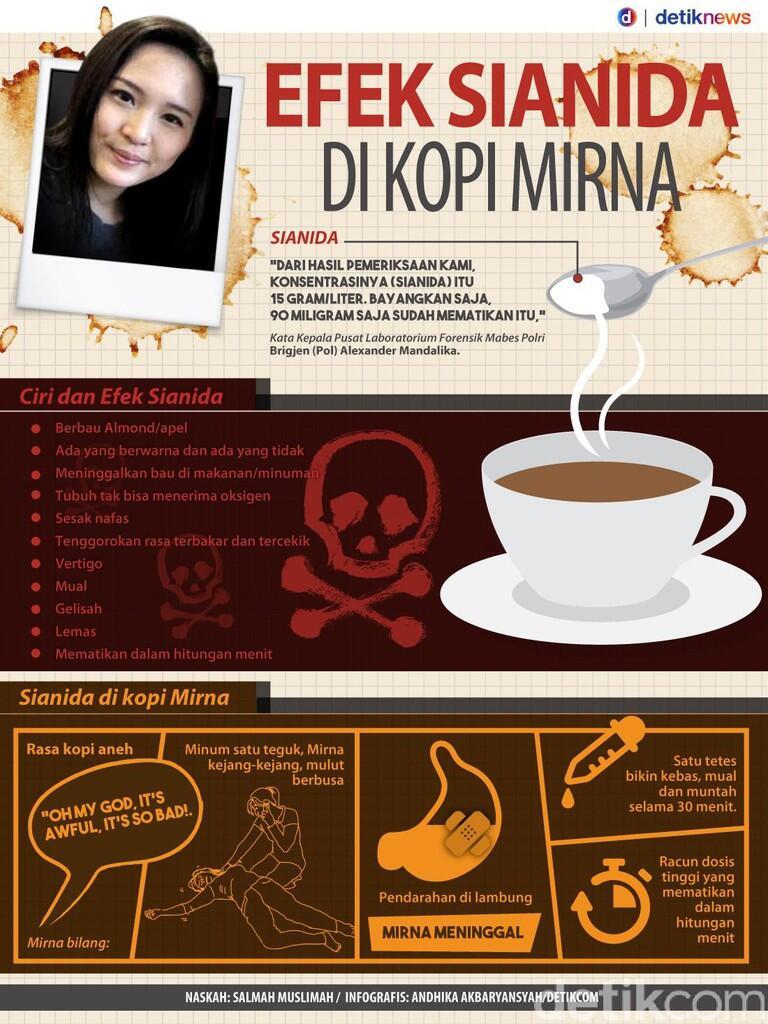 Sepuluh Cara Orang Indonesia Minum Kopi.... Agan tipe yang mana ya ?