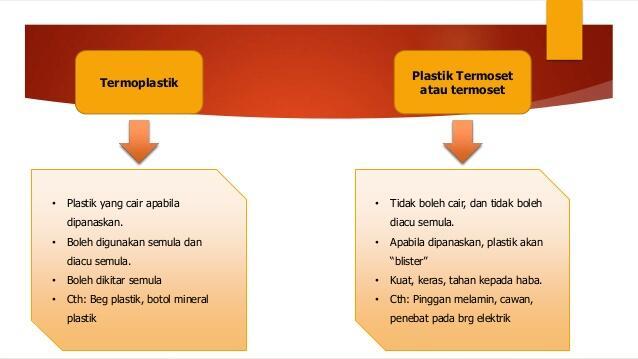 Udah Tau Belum Gan Bahan Dasar dan Pembuatan Plastik?