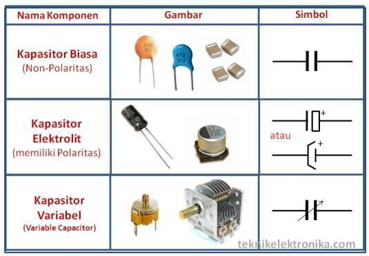 Apa Sih Teknik Elektronika Industri ?