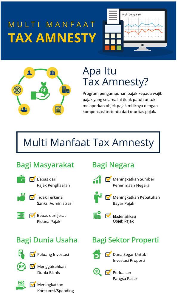 infografis tax amnesty