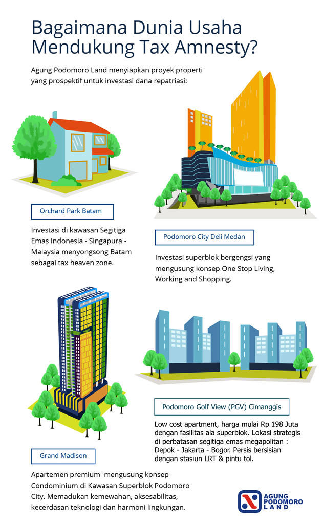infografis tax amnesty agung pomodoro