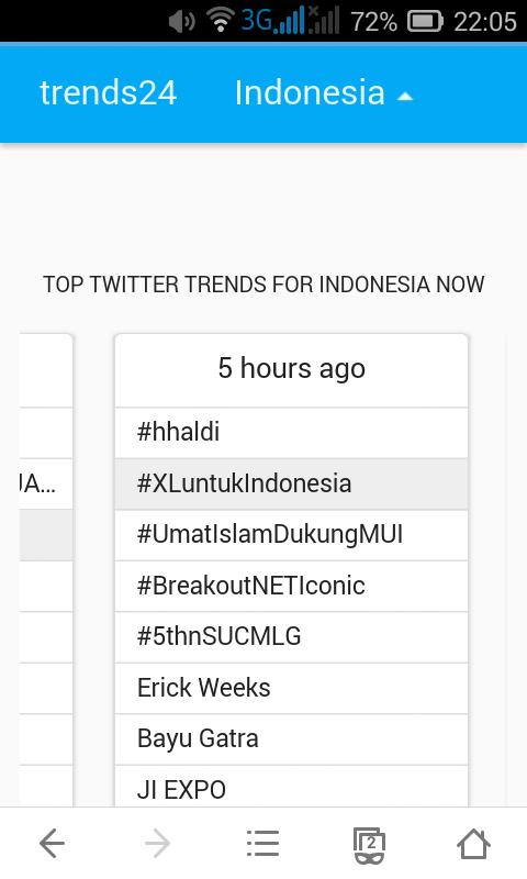 'Umat Islam Dukung MUI' Jadi Trending Topic