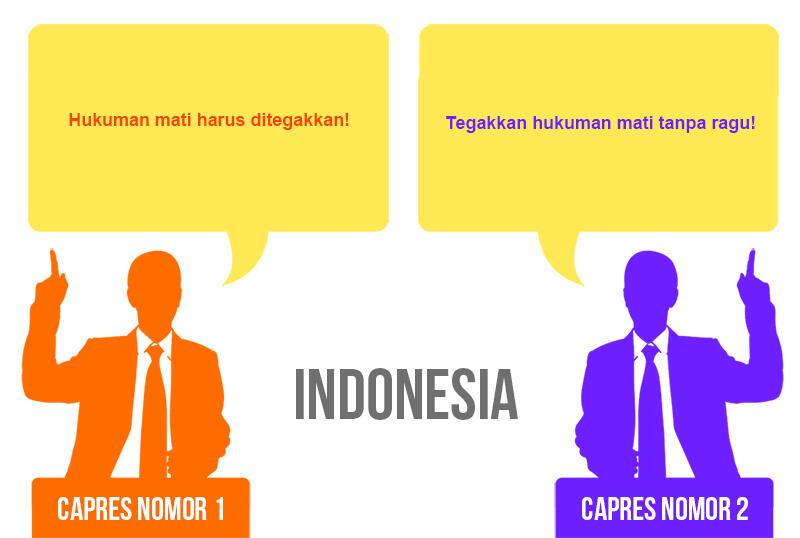 Perbedaan Debat Capres Amerika dan Indonesia  KASKUS