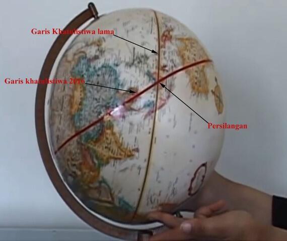 Dampak Perubahan kutub magnet bumi bagi INDONESIA | KASKUS
