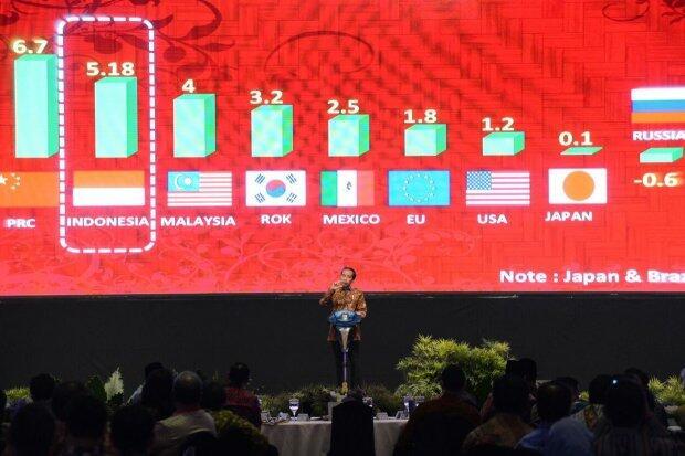 Rapor 2016 Pemimpin Asia, Jokowi Mencetak Nilai Biru