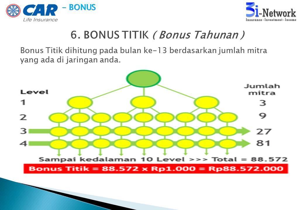 SHARE  Bisnis Cukup Modal Rp350 bln 59fd0b0b66