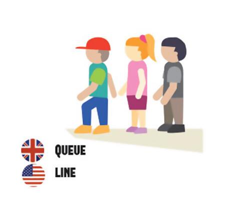 Ternyata Ini Bedanya Bahasa Inggris Amerika dan British Gan!