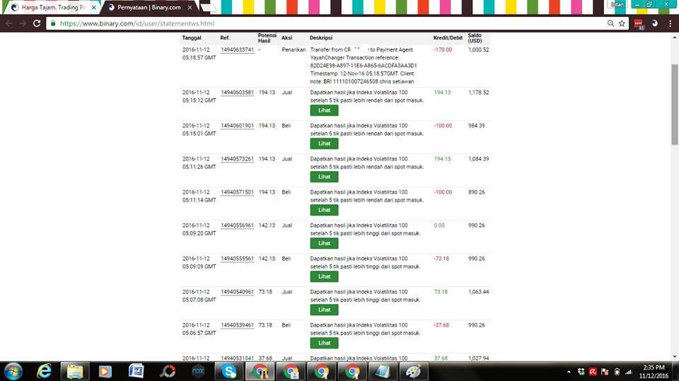 trader binary.com ? modal min 60$ 3 jam trading jadi 180$. masuk sini gan..