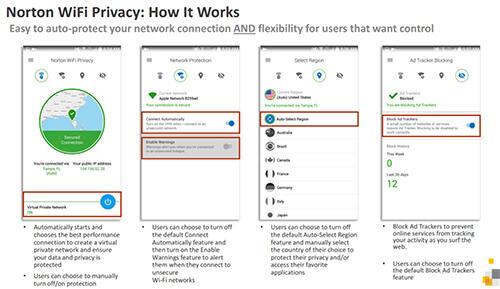 Cara Cegah Hacker Curi Informasi Pribadi di Jaringan Wi-Fi