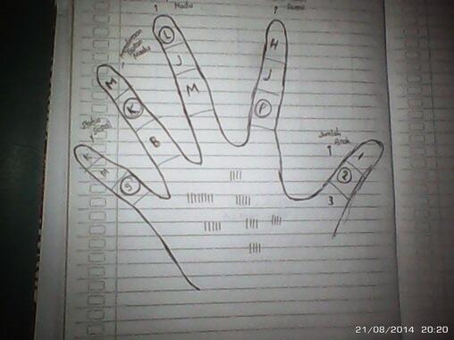 Masih Adakah Berbagai Permainan dengan Tangan Ini?