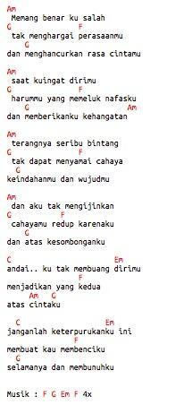 7 Kunci Lagu Populer Indonesia Tahun 2000an Buat Belajar ...